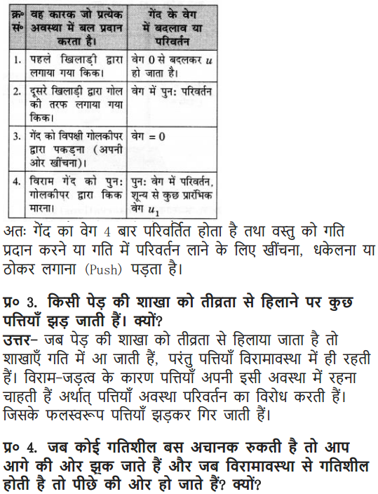 NCERT Solutions for Class 9 Science Chapter 9 Force and Laws of Motion Hindi Medium 2