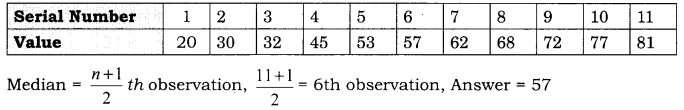 Practical Work in Geography Class 12 Solutions Chapter 2 Data Processing SAQ Q6