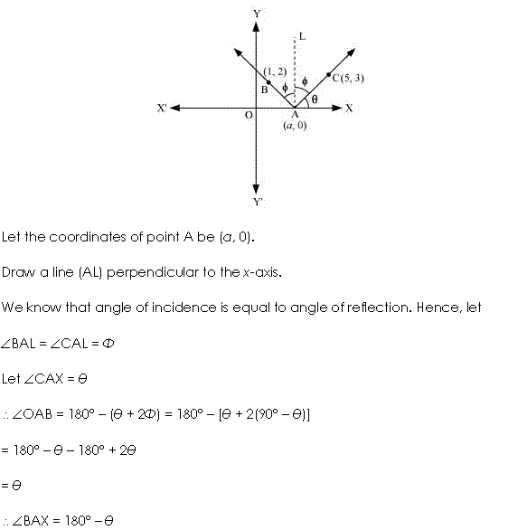 Class 11 Maths NCERT Solutions Chapter 10 Straight Lines Miscellaneous Exercise A22.1