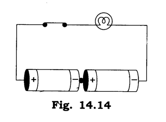 NCERT Solutions Class 7 Science Chapter 14 Electric Current and its Effects Q4.1