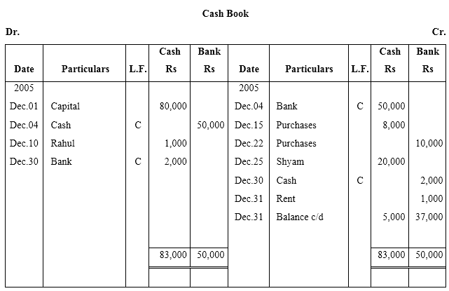 NCERT Solutions For Class 11 Financial Accounting - Recording of Transactions-II Numerical Questions Q4.1
