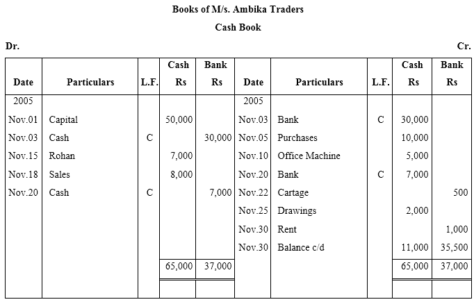 NCERT Solutions For Class 11 Financial Accounting - Recording of Transactions-II Numerical Questions Q6.1
