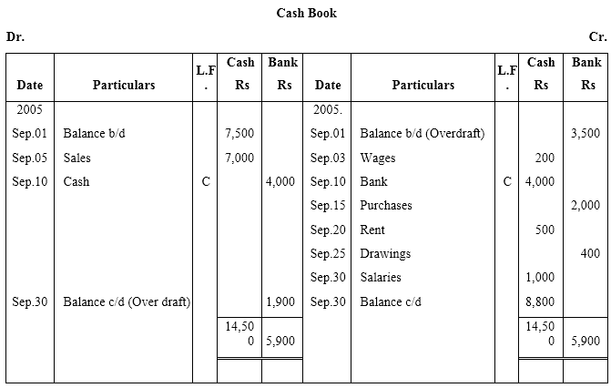 NCERT Solutions For Class 11 Financial Accounting - Recording of Transactions-II Numerical Questions Q7.1