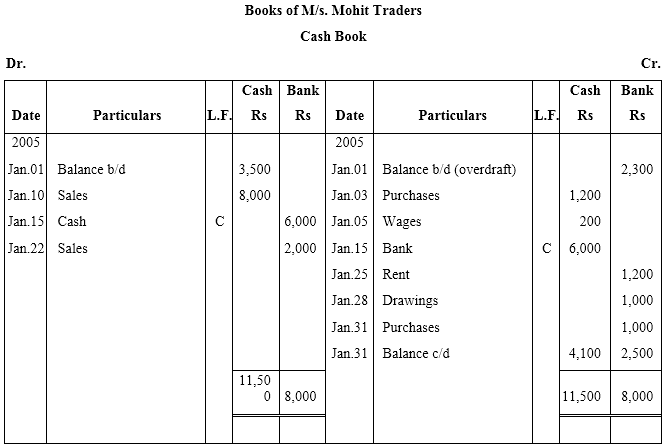 NCERT Solutions For Class 11 Financial Accounting - Recording of Transactions-II Numerical Questions Q8.1