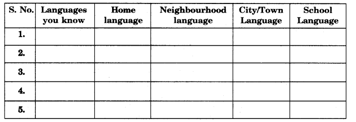 NCERT Solutions For Class 12 Flamingo English The Last Lesson Things To Do Q2