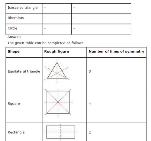 NCERT Solutions For Class 6 Maths Symmetry Exercise 13.2 Q4
