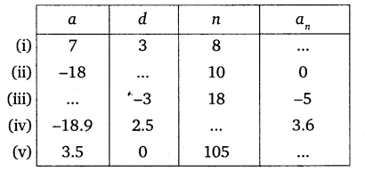 NCERT Solutions for Class 10 Maths Chapter 5 Arithmetic Progressions Ex 5.2 Q1