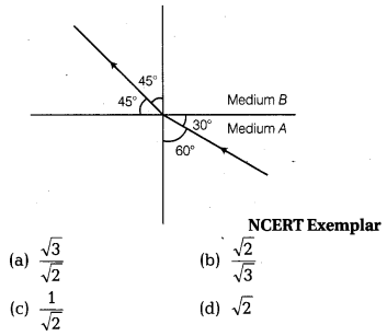 NCERT Solutions for Class 10 Science Chapter 10 Light Reflection and Refraction MCQs Q10