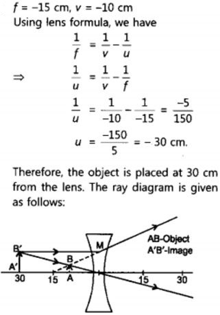 NCERT Solutions for Class 10 Science Chapter 10 Light Reflection and Refraction Page 187 Q11