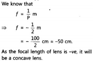 NCERT Solutions for Class 10 Science Chapter 10 Light Reflection and Refraction Page 187 Q16