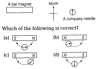 NCERT Solutions for Class 10 Science Chapter 13 Magnetic Effects of Electric Current MCQs Q1