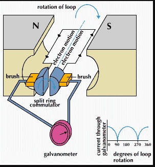 NCERT Solutions for Class 10 Science Chapter 13 Magnetic Effects of Electric Current Q37.2