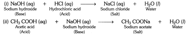 NCERT Solutions for Class 10 Science Chapter 2 Acids, Bases and Salts Chapter End Questions Q14