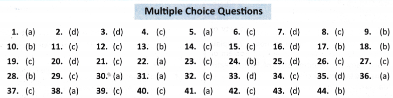 NCERT Solutions for Class 10 Social Economics Chapter 3 Money and Credit MCQs Answers