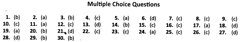 NCERT Solutions for Class 10 Social Science Civics Democratic Politics Chapter 1 Power Sharing MCQs Answers