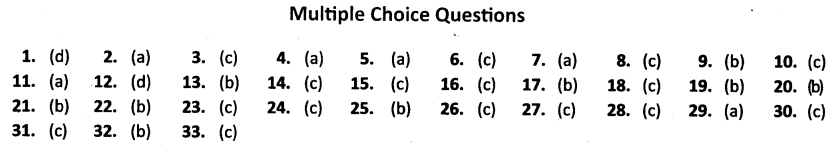 NCERT Solutions for Class 10 Social Science History Chapter 6 Work, Life and Leisure MCQs Answers
