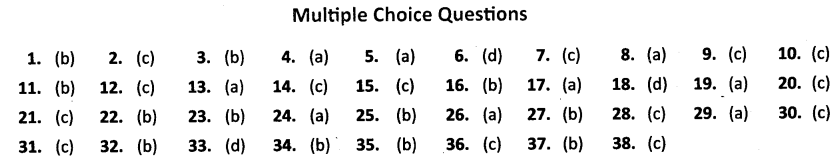 NCERT Solutions for Class 10 Social Science History Chapter 7 Print Culture and the Modern World MCQs Answers