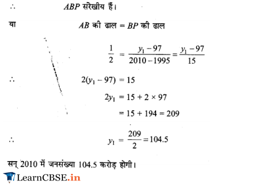11 Maths Exercise 10.1 free guide for up, gujrat, mp board cbse