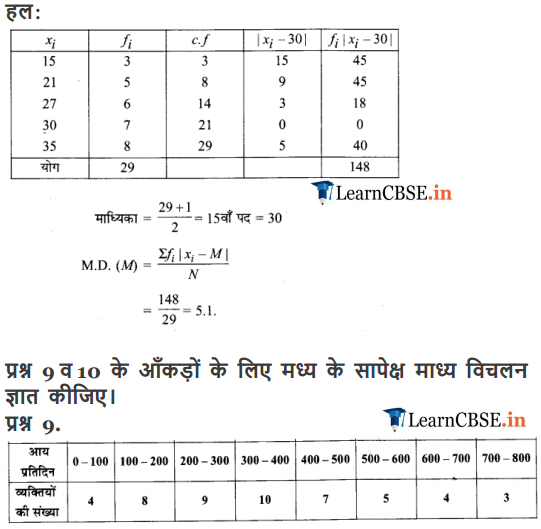 NCERT Solutions for Class 11 Maths Chapter 15 Exercise 15.1 all question answers