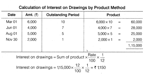 NCERT Solutions for Class 12 Accountancy Chapter 2 Accounting for Partnership Basic Concepts LAQ Q4.8