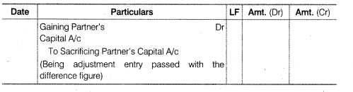 NCERT Solutions for Class 12 Accountancy Chapter 2 Accounting for Partnership Basic Concepts LAQ Q5