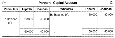 NCERT Solutions for Class 12 Accountancy Chapter 2 Accounting for Partnership Basic Concepts Numerical Problems Q1.1