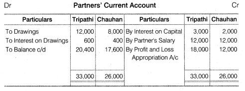 NCERT Solutions for Class 12 Accountancy Chapter 2 Accounting for Partnership Basic Concepts Numerical Problems Q1.2
