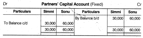 NCERT Solutions for Class 12 Accountancy Chapter 2 Accounting for Partnership Basic Concepts Numerical Problems Q10.1
