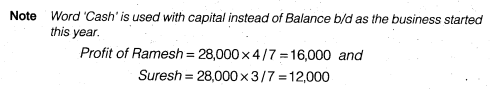 NCERT Solutions for Class 12 Accountancy Chapter 2 Accounting for Partnership Basic Concepts Numerical Problems Q11.2