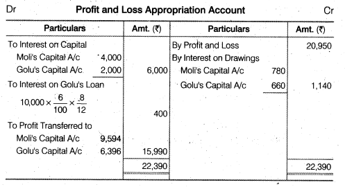 NCERT Solutions for Class 12 Accountancy Chapter 2 Accounting for Partnership Basic Concepts Numerical Problems Q18