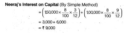 NCERT Solutions for Class 12 Accountancy Chapter 2 Accounting for Partnership Basic Concepts Numerical Problems Q22.1