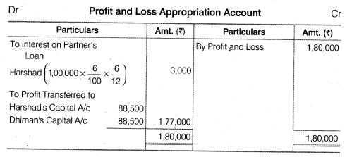 NCERT Solutions for Class 12 Accountancy Chapter 2 Accounting for Partnership Basic Concepts Numerical Problems Q3
