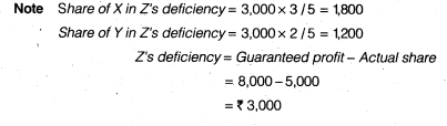 NCERT Solutions for Class 12 Accountancy Chapter 2 Accounting for Partnership Basic Concepts Numerical Problems Q31.1