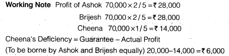 NCERT Solutions for Class 12 Accountancy Chapter 2 Accounting for Partnership Basic Concepts Numerical Problems Q33.1