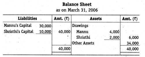 NCERT Solutions for Class 12 Accountancy Chapter 2 Accounting for Partnership Basic Concepts Numerical Problems Q38