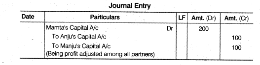 NCERT Solutions for Class 12 Accountancy Chapter 2 Accounting for Partnership Basic Concepts Numerical Problems Q43.2