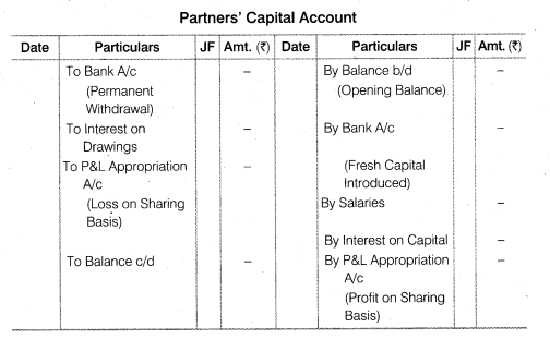 NCERT Solutions for Class 12 Accountancy Chapter 2 Accounting for Partnership Basic Concepts SAQ Q3.1