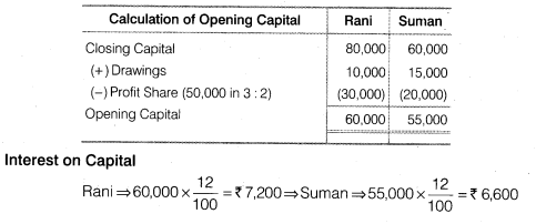 NCERT Solutions for Class 12 Accountancy Chapter 2 Accounting for Partnership Basic Concepts Test Your Understanding III Q1