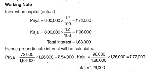NCERT Solutions for Class 12 Accountancy Chapter 2 Accounting for Partnership Basic Concepts Test Your Understanding III Q2.1