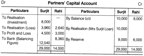 NCERT Solutions for Class 12 Accountancy Chapter 5 Dissolution of Partnership Firm Numerical Questions Q13.2