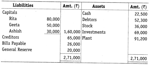 NCERT Solutions for Class 12 Accountancy Chapter 5 Dissolution of Partnership Firm Numerical Questions Q14