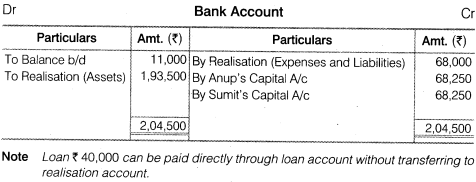 NCERT Solutions for Class 12 Accountancy Chapter 5 Dissolution of Partnership Firm Numerical Questions Q15.3
