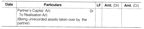NCERT Solutions for Class 12 Accountancy Chapter 5 Dissolution of Partnership Firm SAQ Q2.1