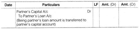 NCERT Solutions for Class 12 Accountancy Chapter 5 Dissolution of Partnership Firm SAQ Q3