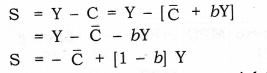 NCERT Solutions for Class 12 Macro Economics Aggregate Demand and Its Related Concepts LAQ Q1.2