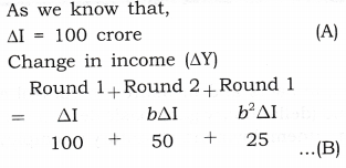 NCERT Solutions for Class 12 Macro Economics National Income Determination and Multiplier ABQs Q2