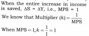 NCERT Solutions for Class 12 Macro Economics National Income Determination and Multiplier HOTS Q1