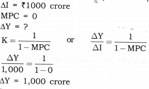 NCERT Solutions for Class 12 Macro Economics National Income Determination and Multiplier HOTS Q2