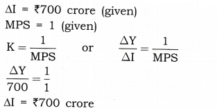 NCERT Solutions for Class 12 Macro Economics National Income Determination and Multiplier HOTS Q4