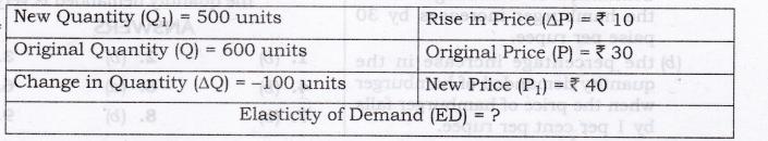 NCERT Solutions for Class 12 Micro Economics Elasticity of Demand SAQ Q3